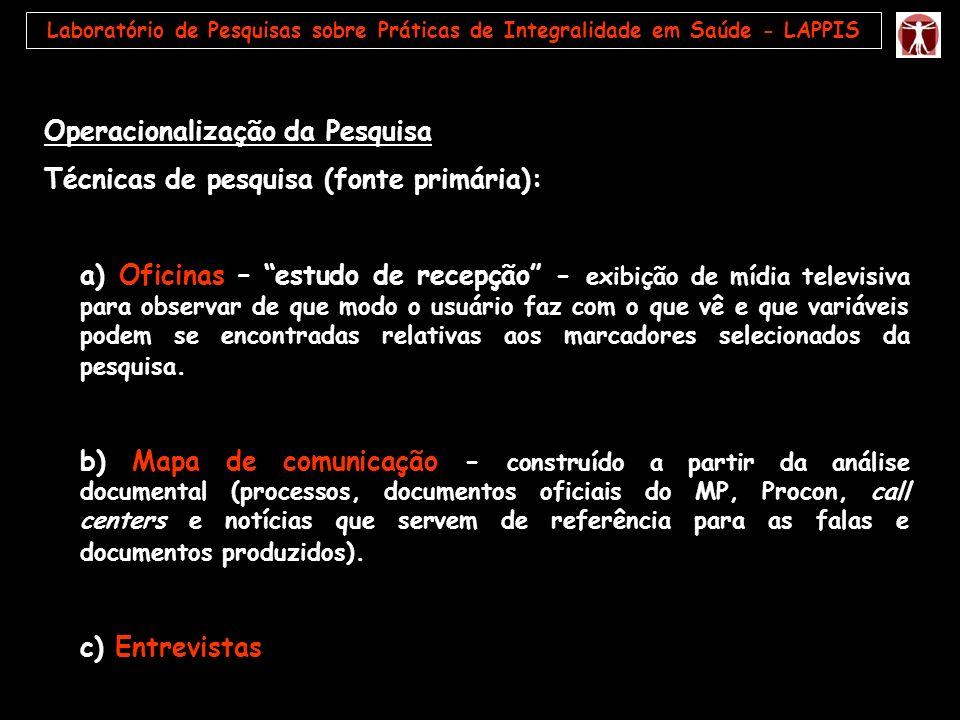 Operacionalização da Pesquisa Técnicas de pesquisa (fonte primária):