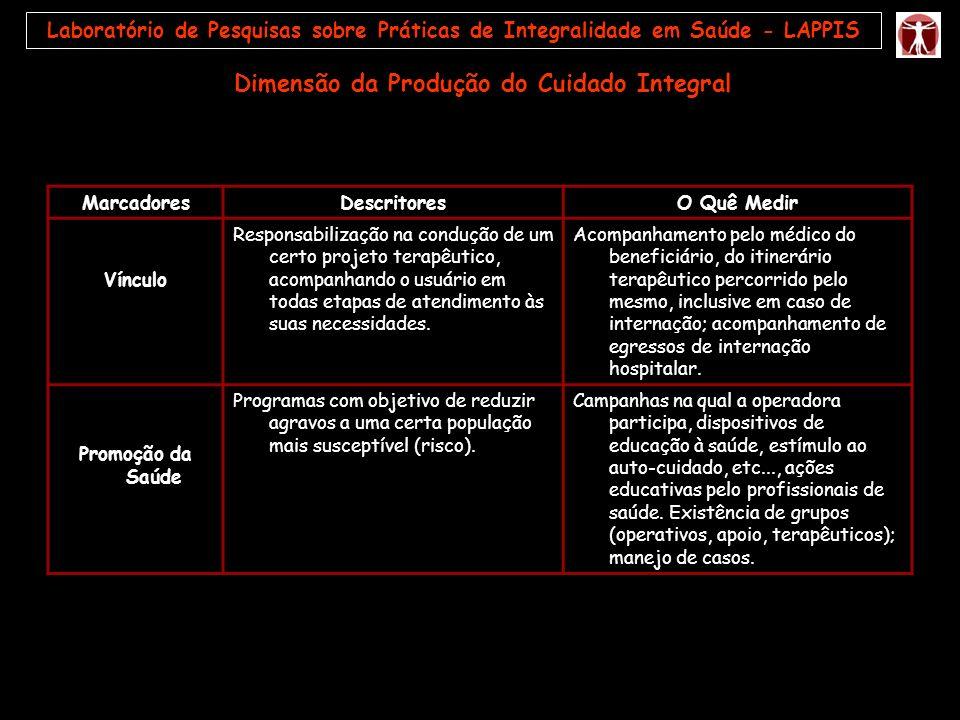 Dimensão da Produção do Cuidado Integral