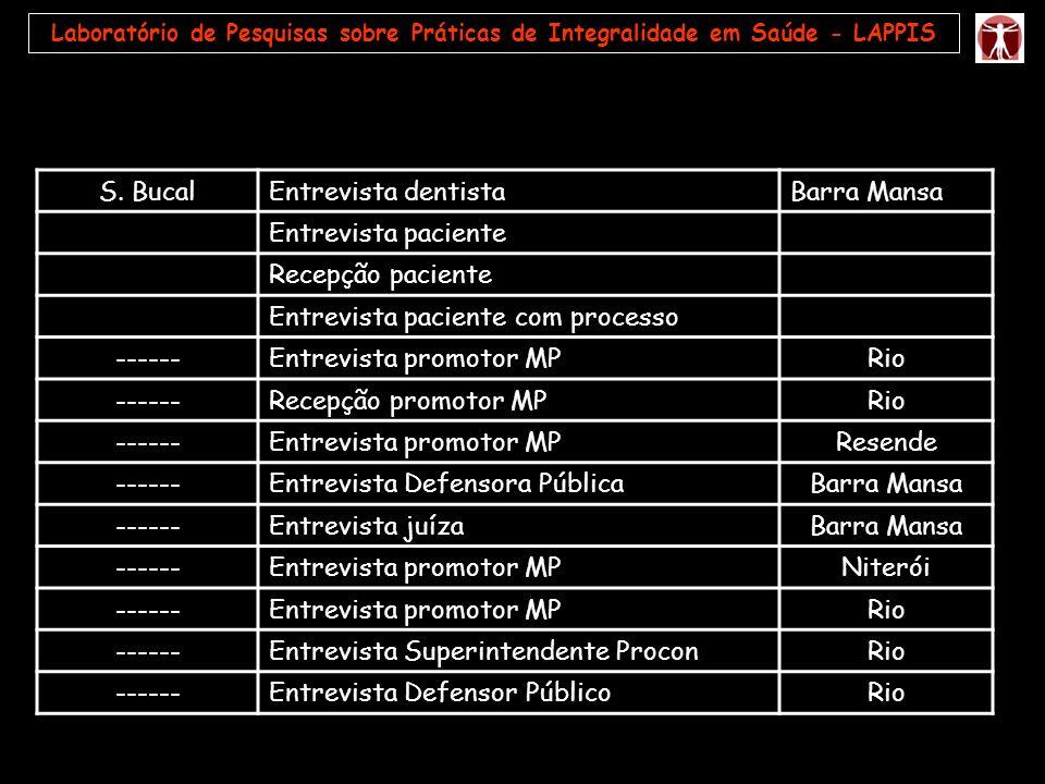 Entrevista paciente com processo ------ Entrevista promotor MP Rio