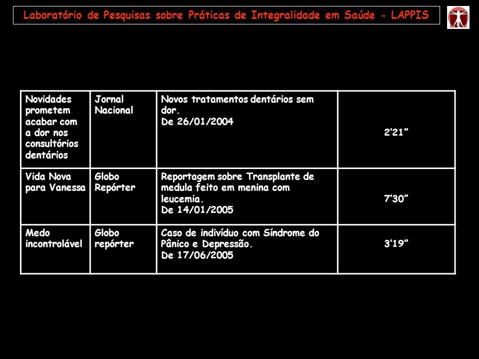 Laboratório de Pesquisas sobre Práticas de Integralidade em Saúde - LAPPIS