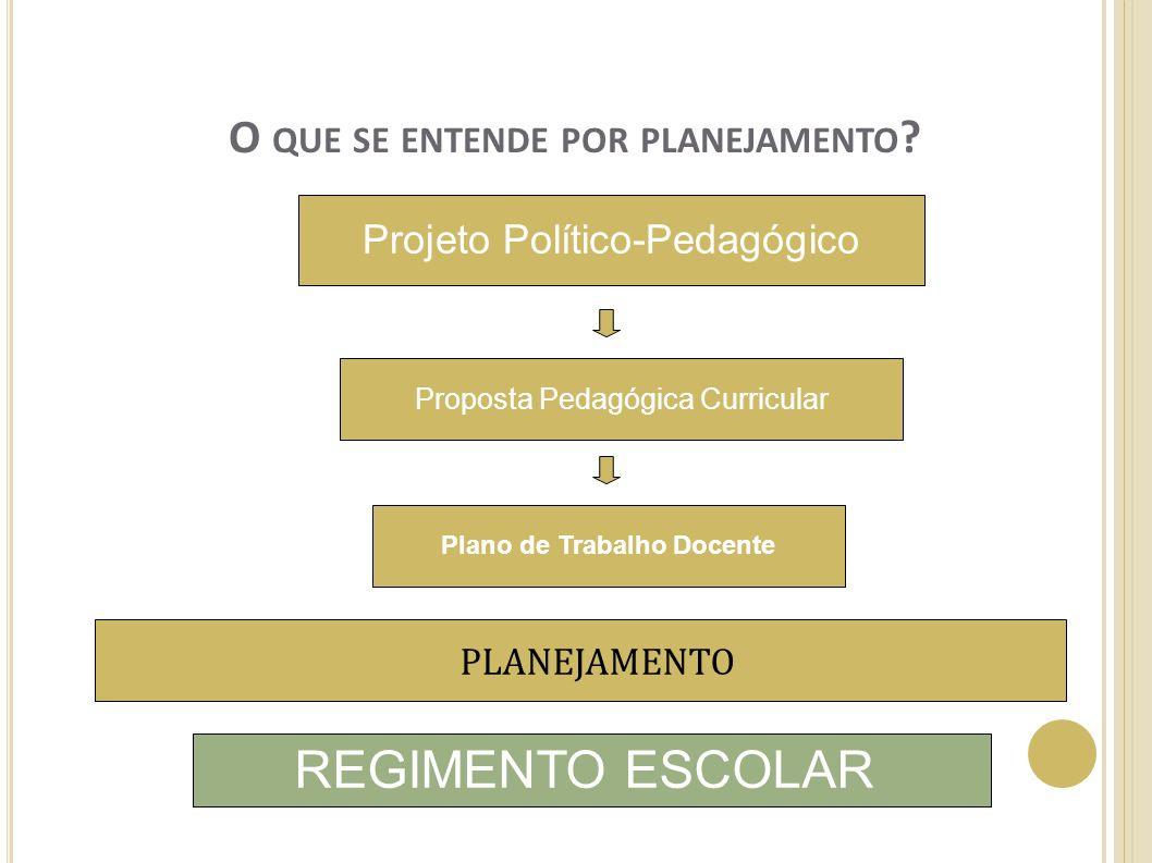 O que se entende por planejamento