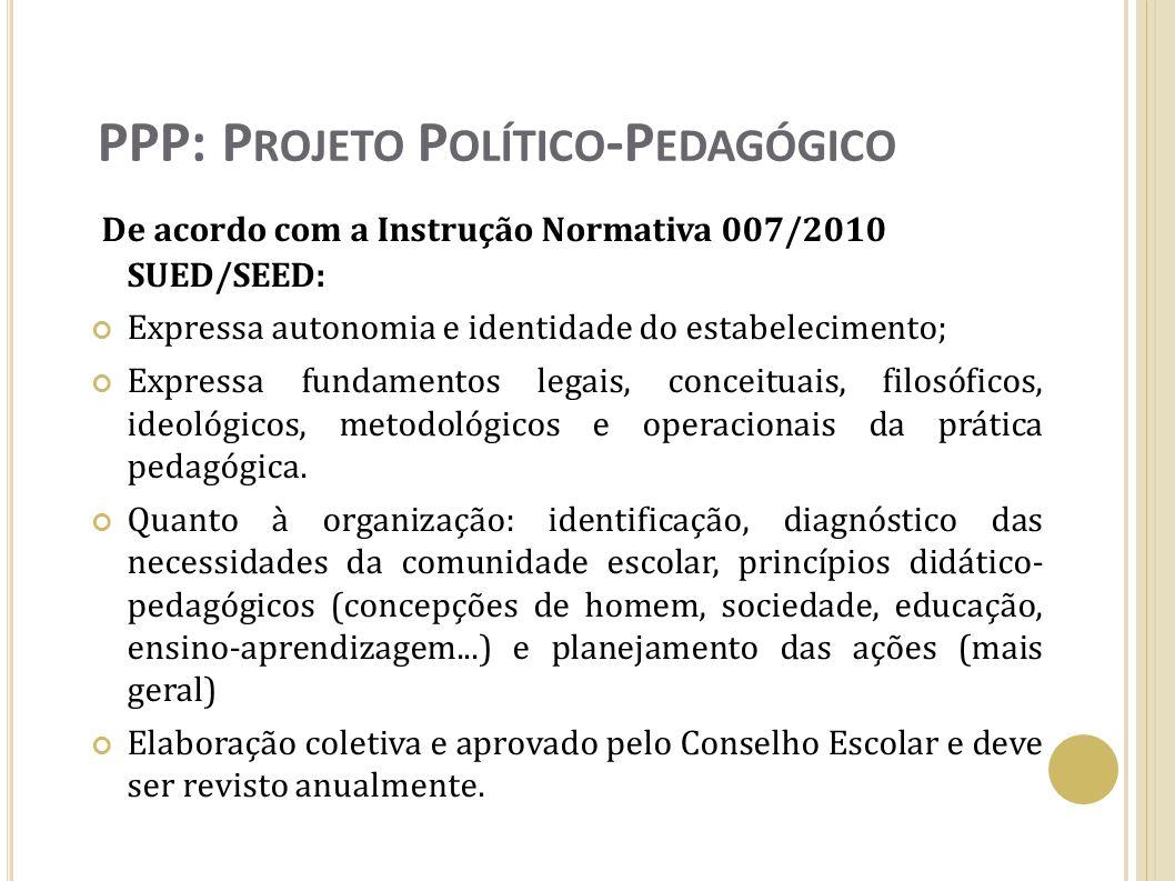 PPP: Projeto Político-Pedagógico
