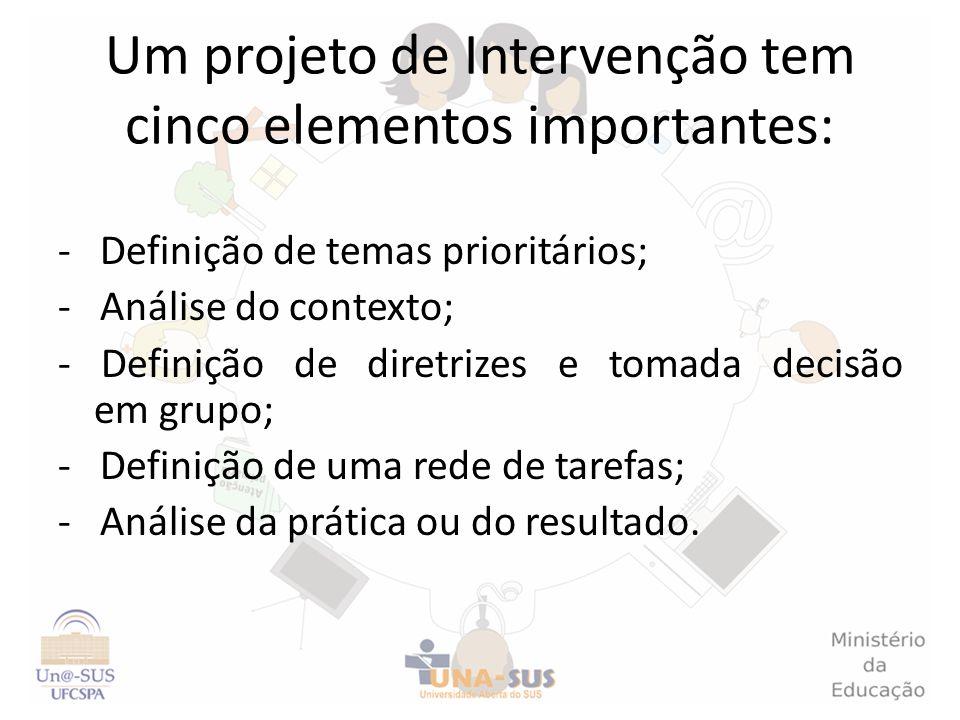 Um projeto de Intervenção tem cinco elementos importantes: