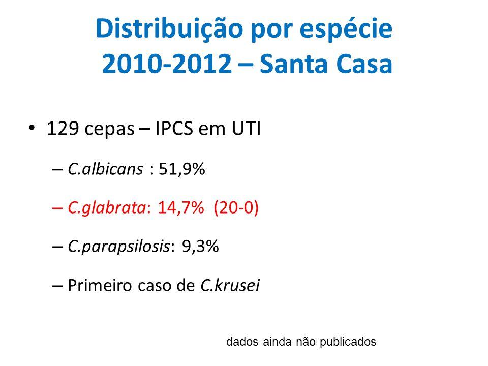 Distribuição por espécie 2010-2012 – Santa Casa