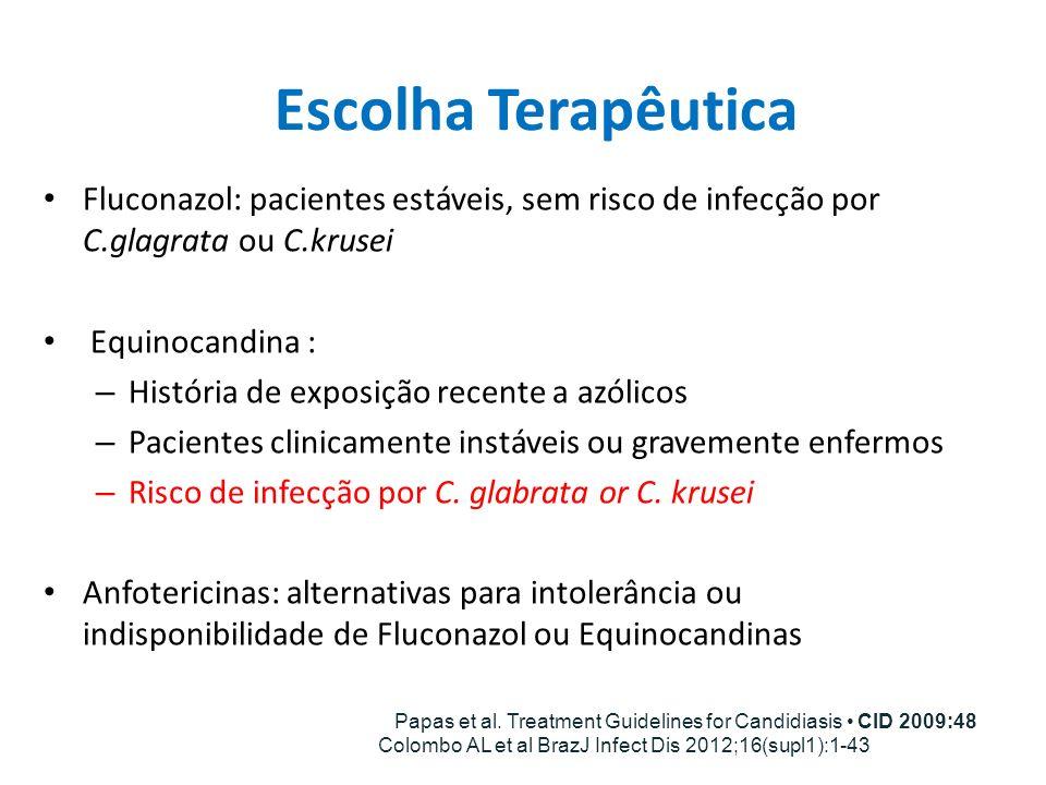 Escolha Terapêutica Fluconazol: pacientes estáveis, sem risco de infecção por C.glagrata ou C.krusei.