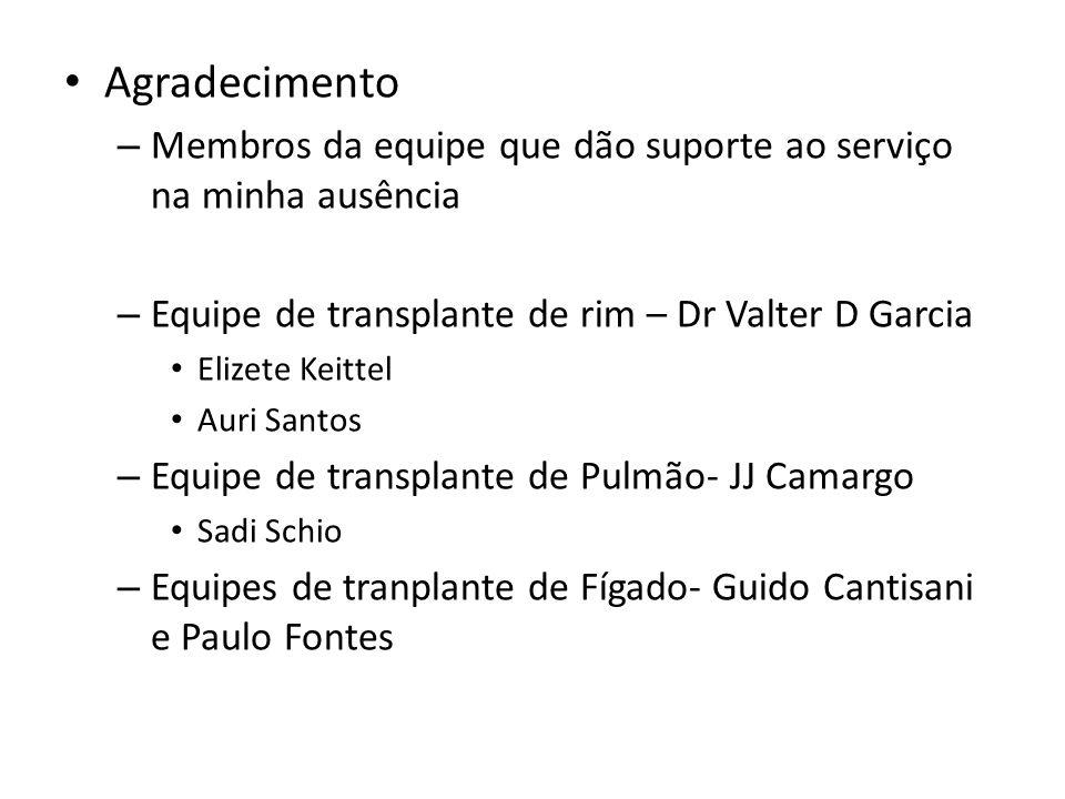 Agradecimento Membros da equipe que dão suporte ao serviço na minha ausência. Equipe de transplante de rim – Dr Valter D Garcia.