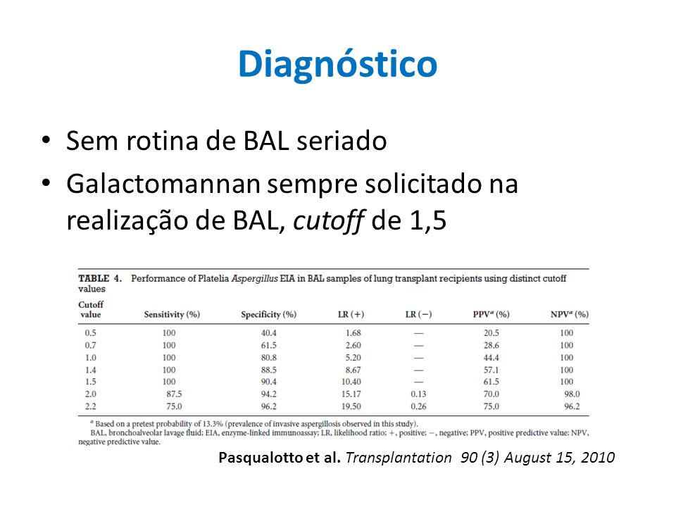 Diagnóstico Sem rotina de BAL seriado