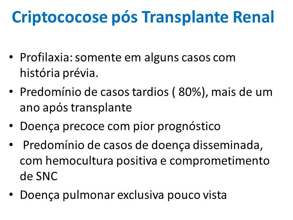 Criptococose pós Transplante Renal