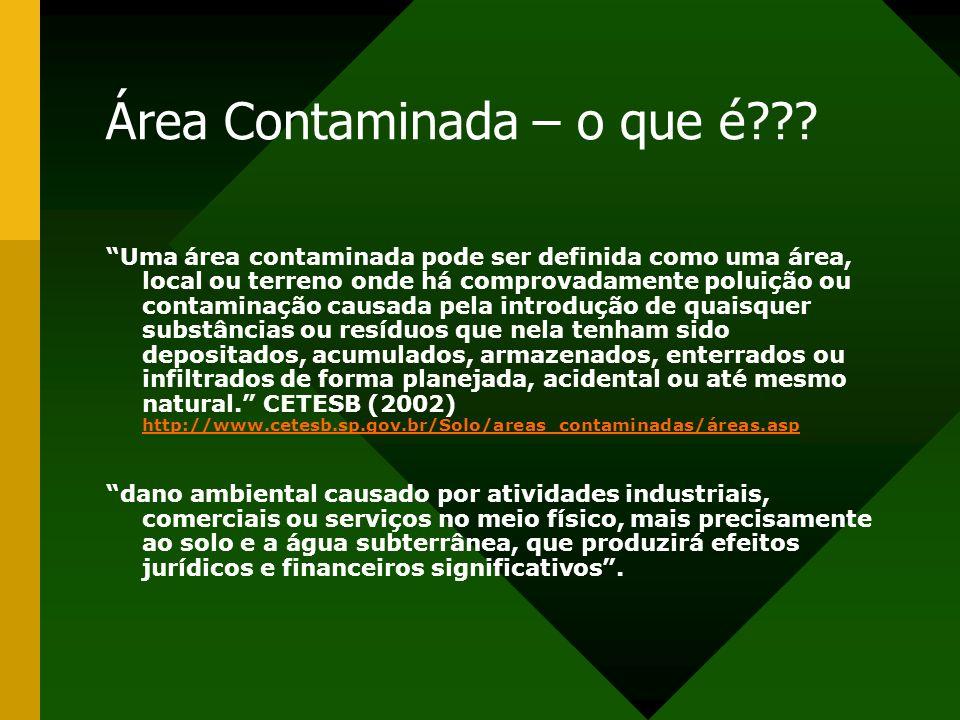 Área Contaminada – o que é