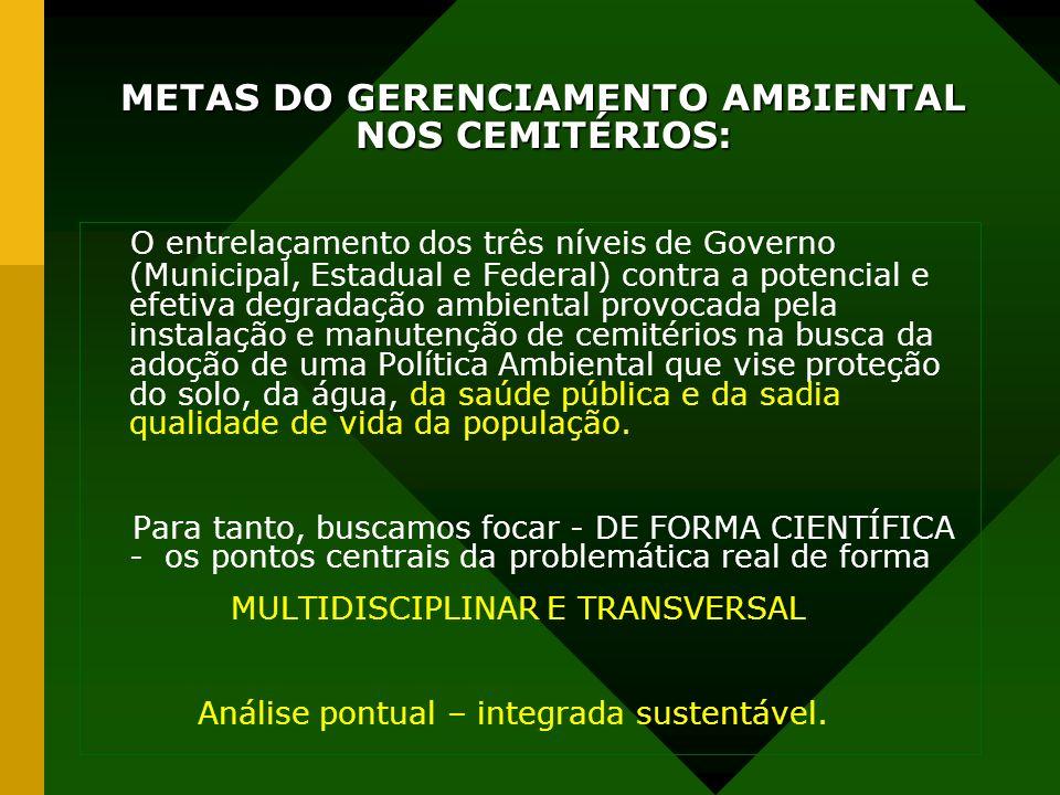 METAS DO GERENCIAMENTO AMBIENTAL NOS CEMITÉRIOS: