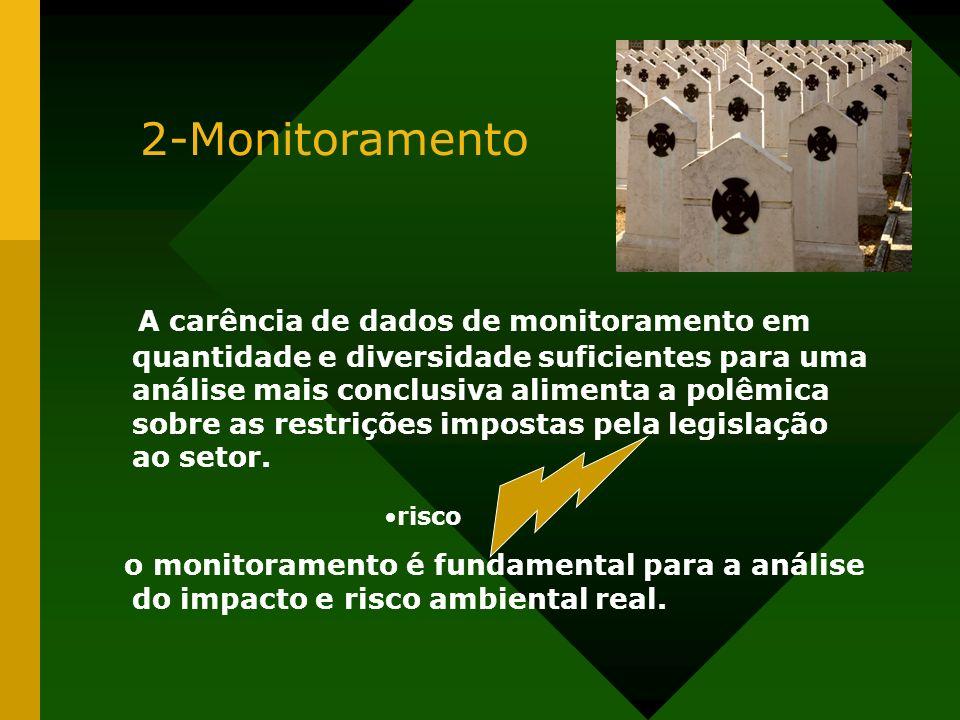 2-Monitoramento