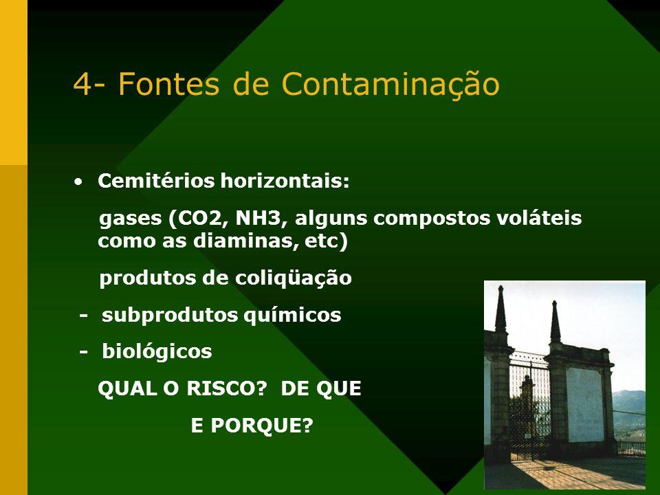 4- Fontes de Contaminação