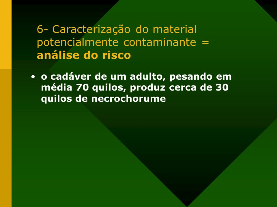 6- Caracterização do material potencialmente contaminante = análise do risco