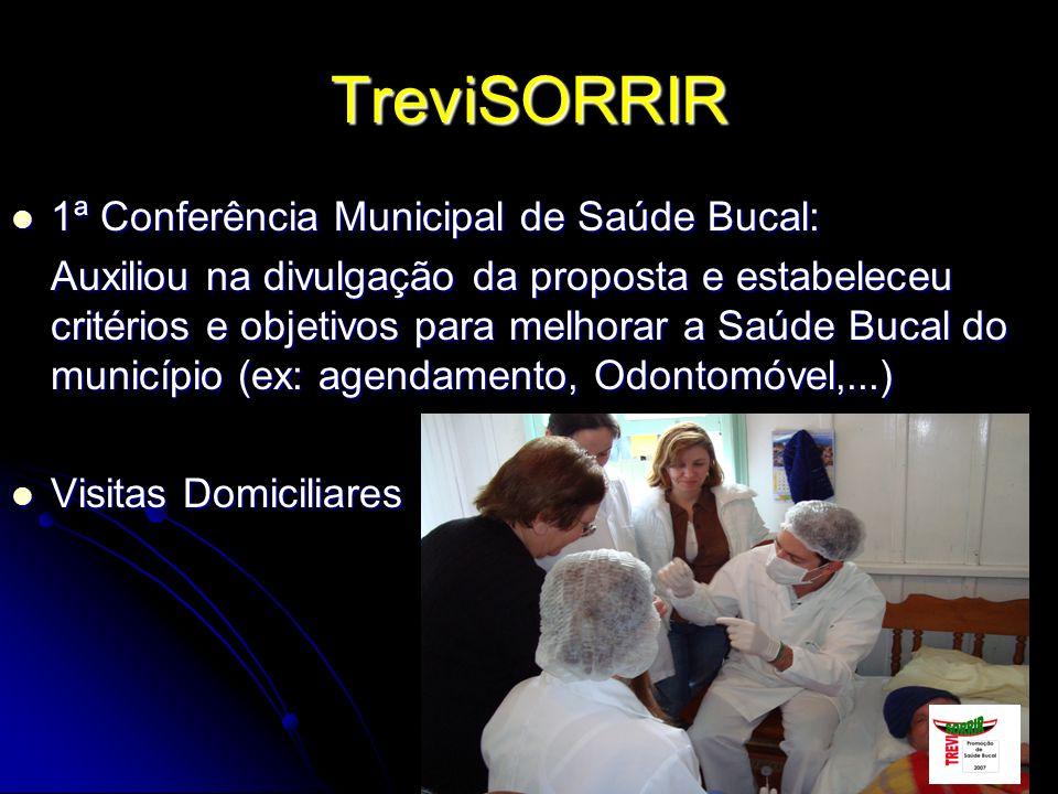 TreviSORRIR 1ª Conferência Municipal de Saúde Bucal: