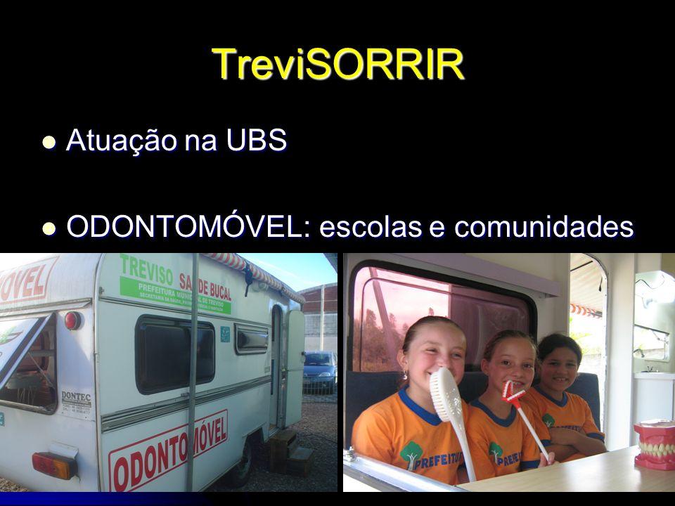 TreviSORRIR Atuação na UBS ODONTOMÓVEL: escolas e comunidades