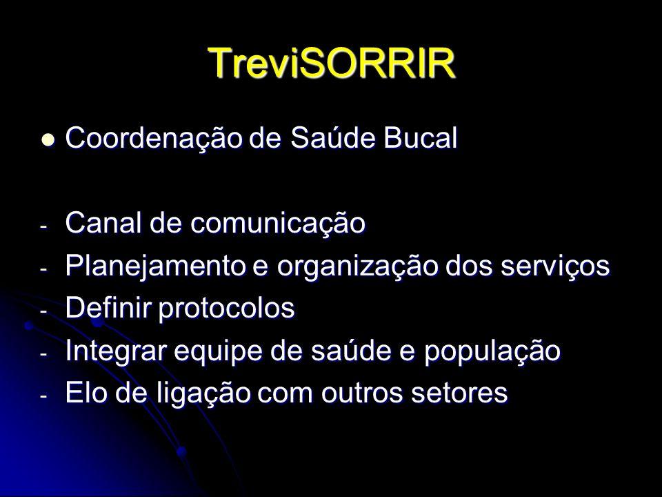 TreviSORRIR Coordenação de Saúde Bucal Canal de comunicação