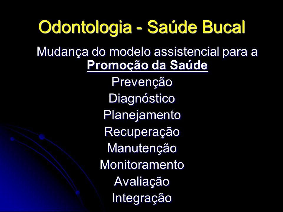 Odontologia - Saúde Bucal