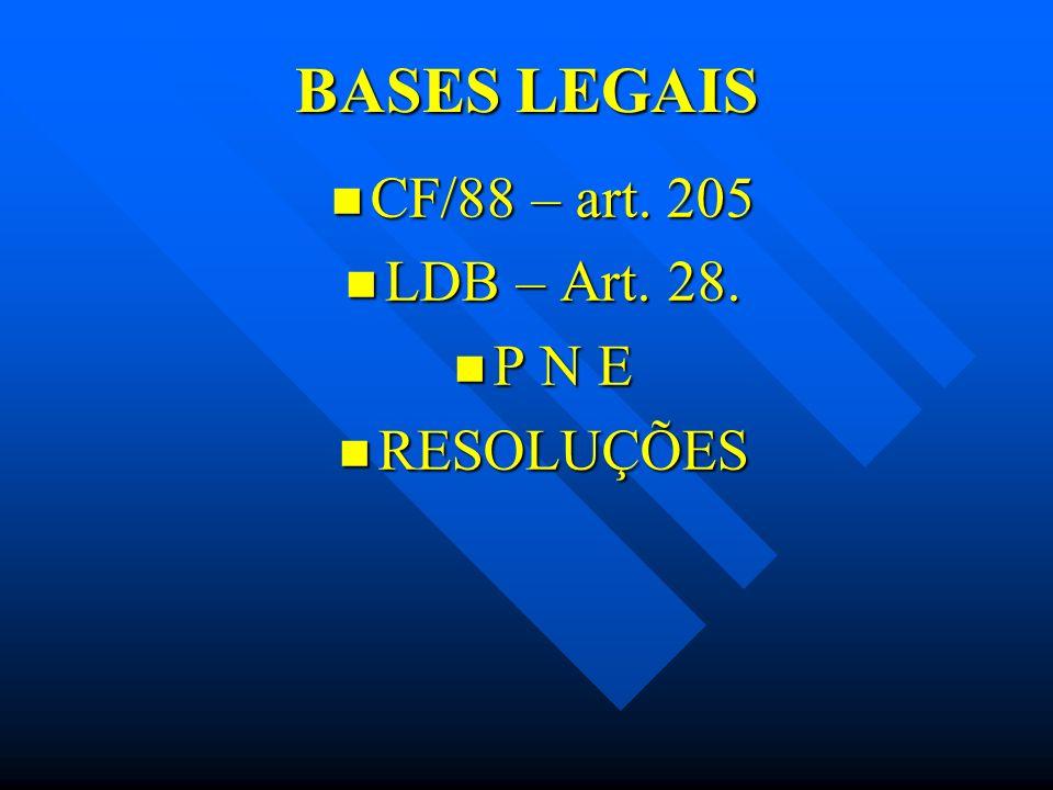 BASES LEGAIS CF/88 – art. 205 LDB – Art. 28. P N E RESOLUÇÕES