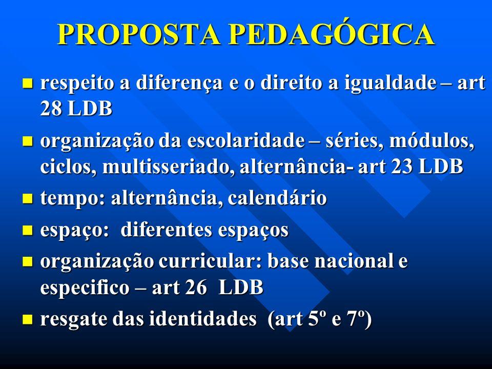 PROPOSTA PEDAGÓGICArespeito a diferença e o direito a igualdade – art 28 LDB.