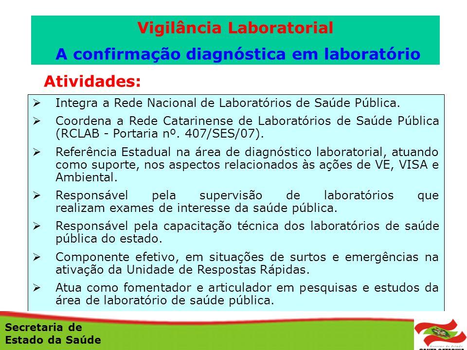 Vigilância Laboratorial