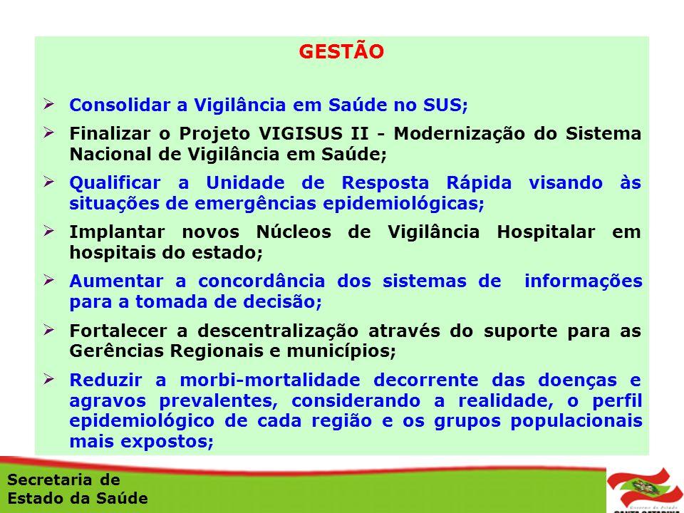 GESTÃO Consolidar a Vigilância em Saúde no SUS;