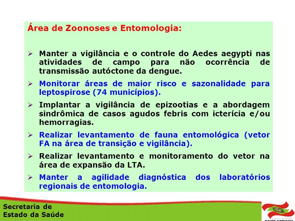 Área de Zoonoses e Entomologia: