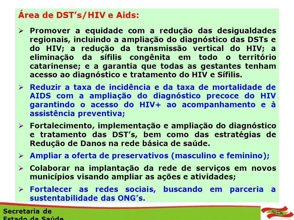 Área de DST's/HIV e Aids: