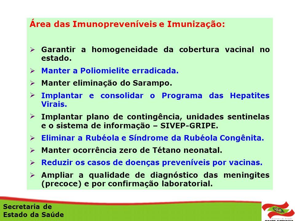 Área das Imunopreveníveis e Imunização: