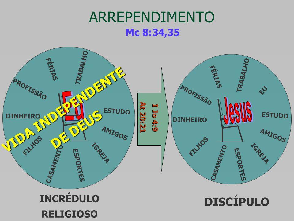 ARREPENDIMENTO Eu Jesus VIDA INDEPENDENTE DE DEUS DISCÍPULO Mc 8:34,35