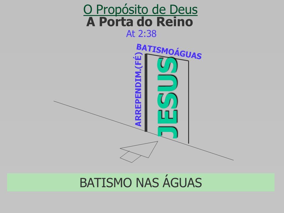 JESUS O Propósito de Deus A Porta do Reino BATISMO NAS ÁGUAS At 2:38