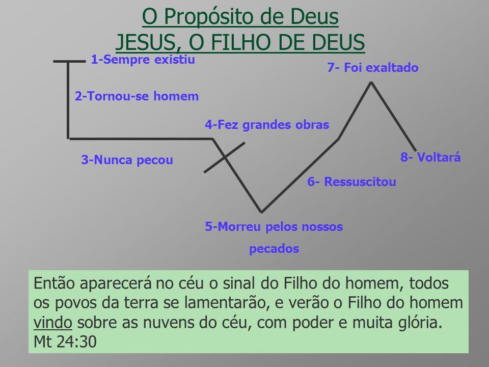 O Propósito de Deus JESUS, O FILHO DE DEUS