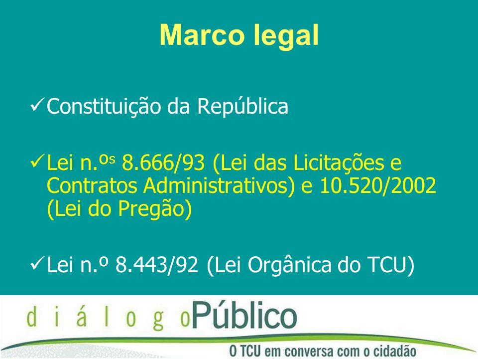 Marco legal Constituição da República