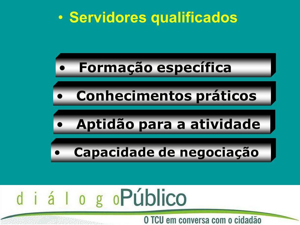 Servidores qualificados