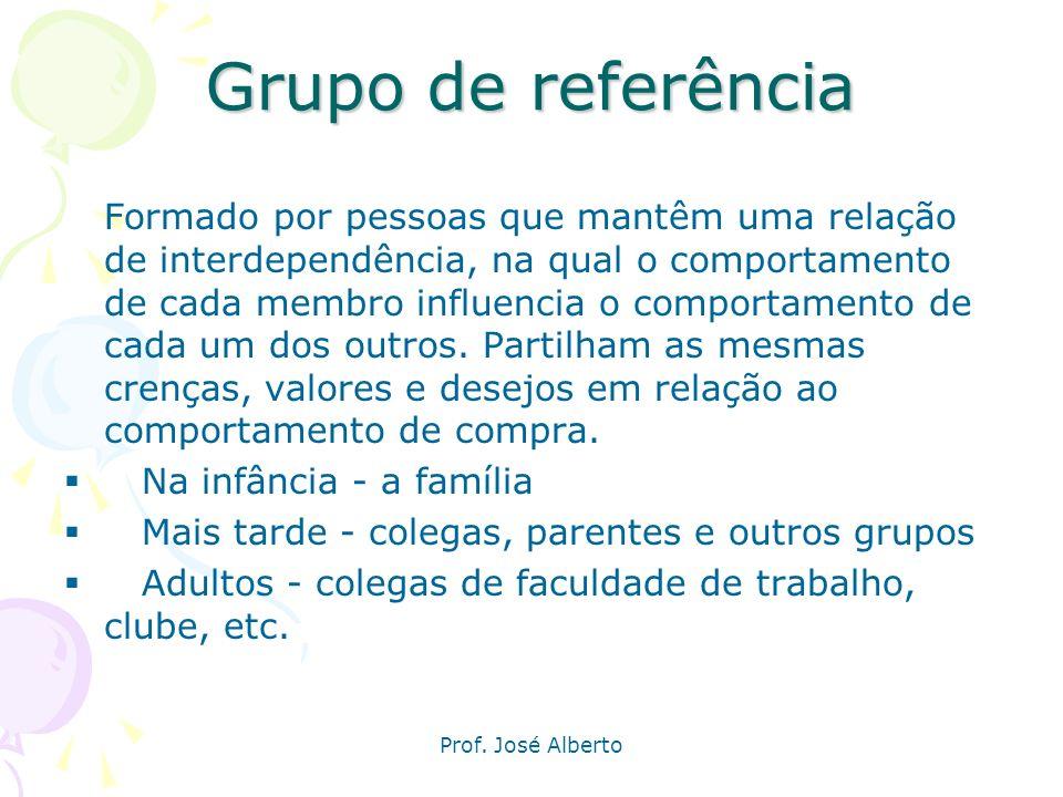 Grupo de referência