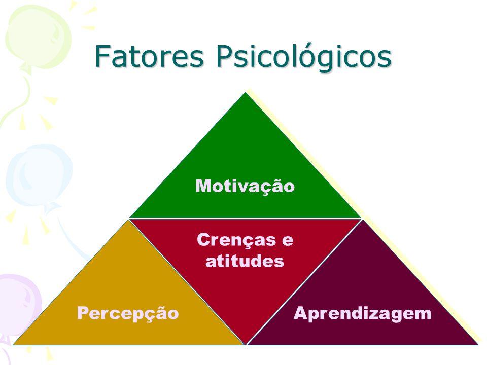 Fatores Psicológicos Motivação Percepção Crenças e atitudes