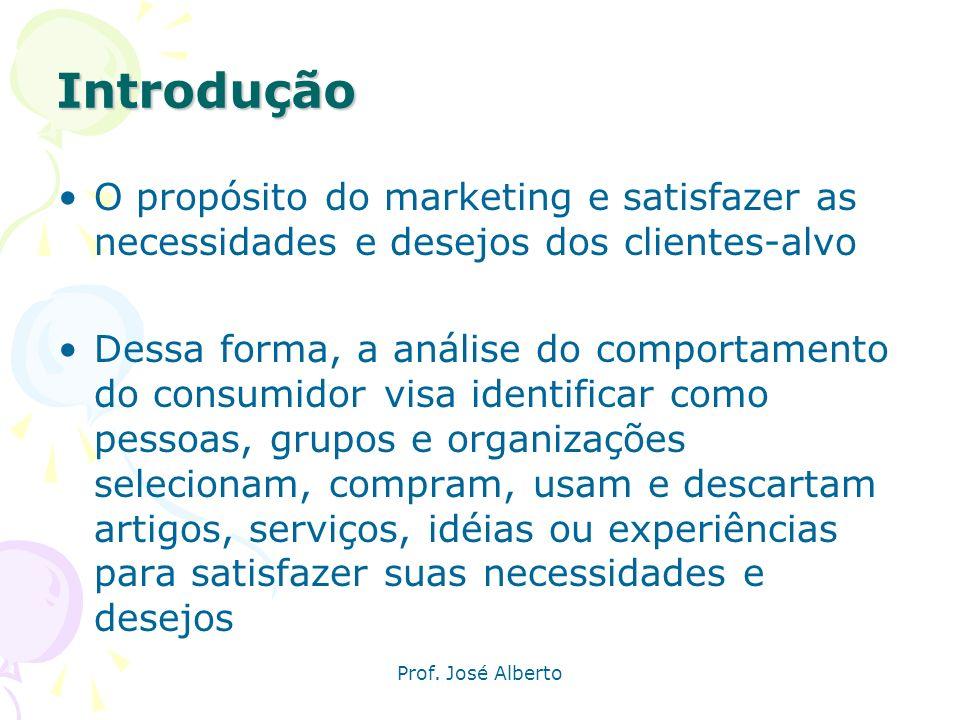 Introdução O propósito do marketing e satisfazer as necessidades e desejos dos clientes-alvo.