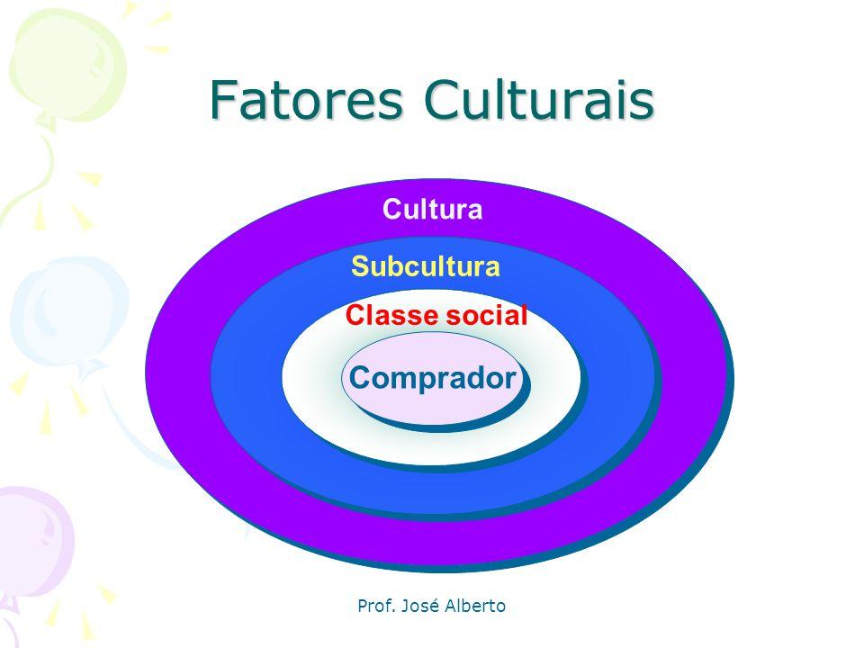 Fatores Culturais Comprador Cultura Subcultura Classe social