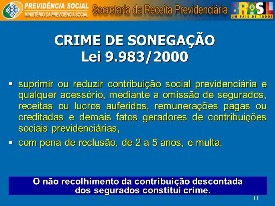 CRIME DE SONEGAÇÃO Lei 9.983/2000