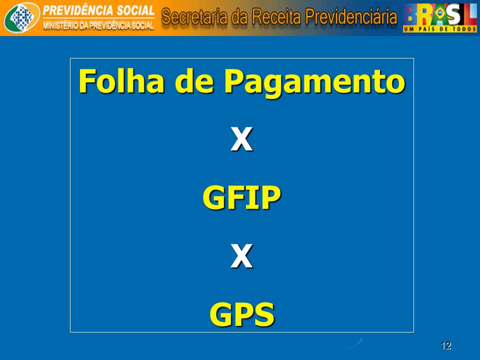Folha de Pagamento X GFIP GPS