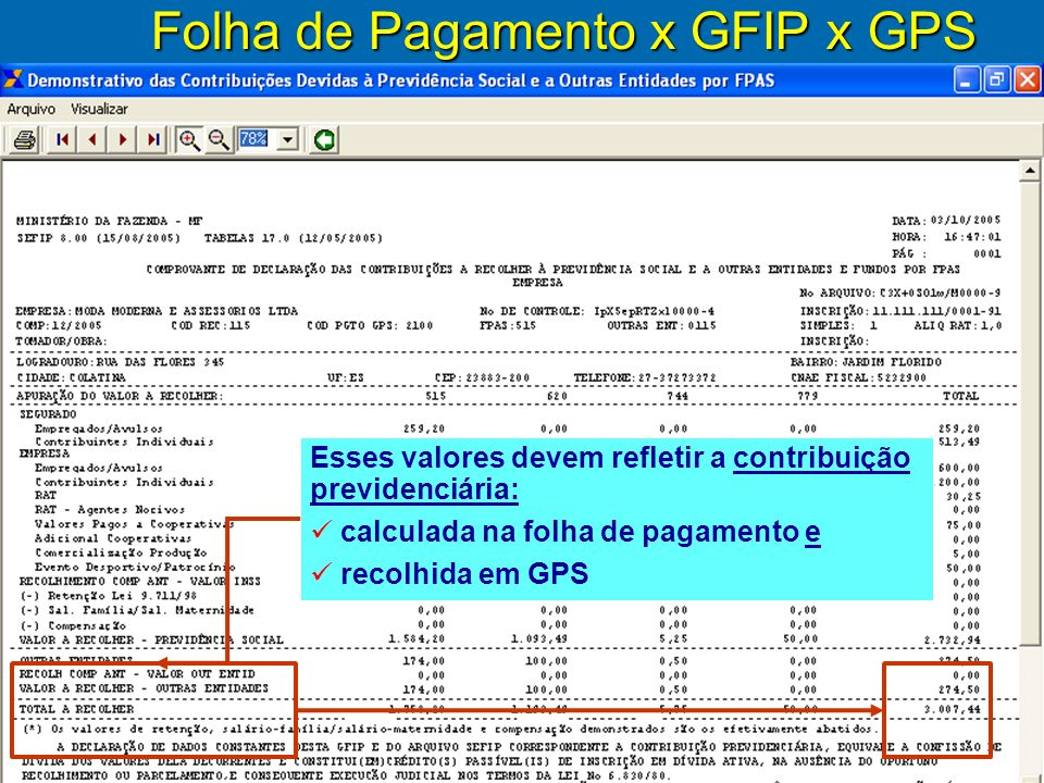 Folha de Pagamento x GFIP x GPS