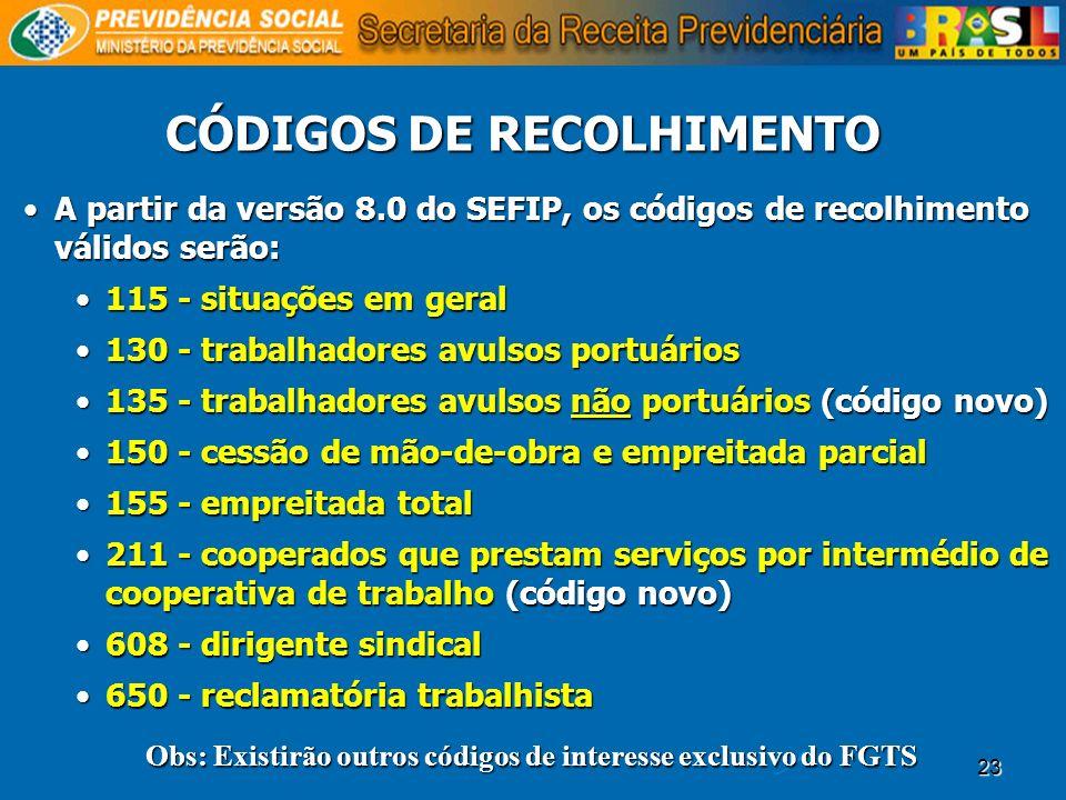 CÓDIGOS DE RECOLHIMENTO