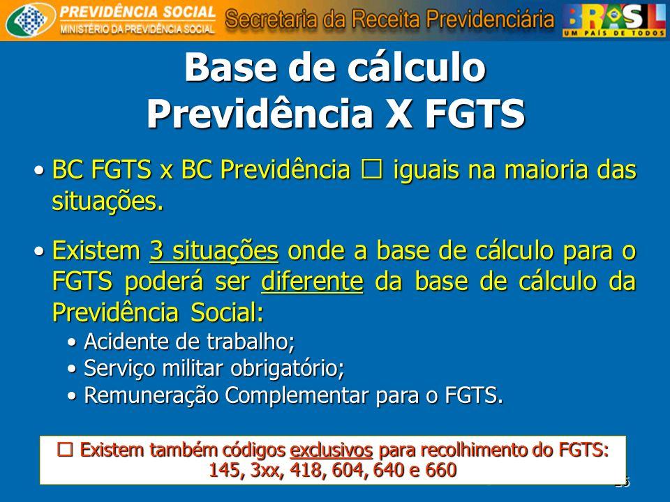 Base de cálculo Previdência X FGTS