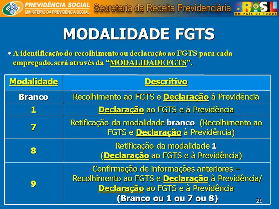 MODALIDADE FGTS 9 8 7 1 Branco Descritivo Modalidade