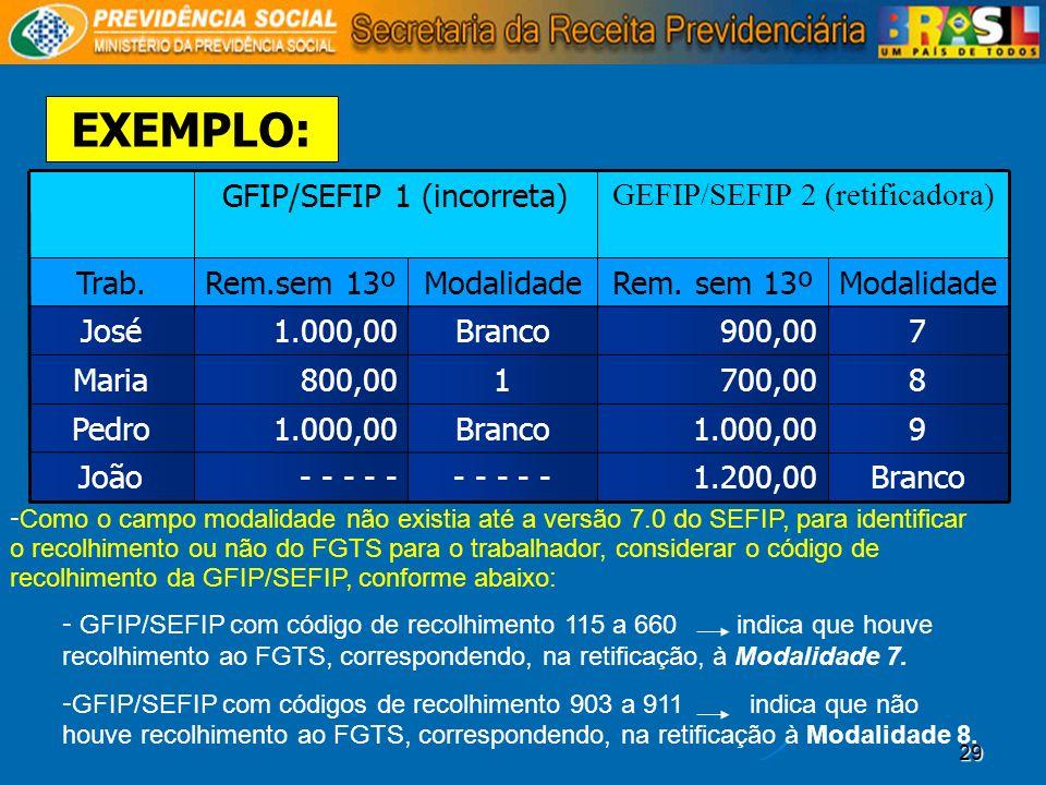 EXEMPLO: Branco 1.200,00 - - - - - João 9 1.000,00 Pedro 8 700,00 1