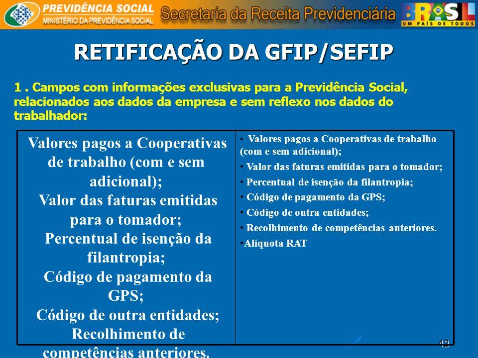 RETIFICAÇÃO DA GFIP/SEFIP