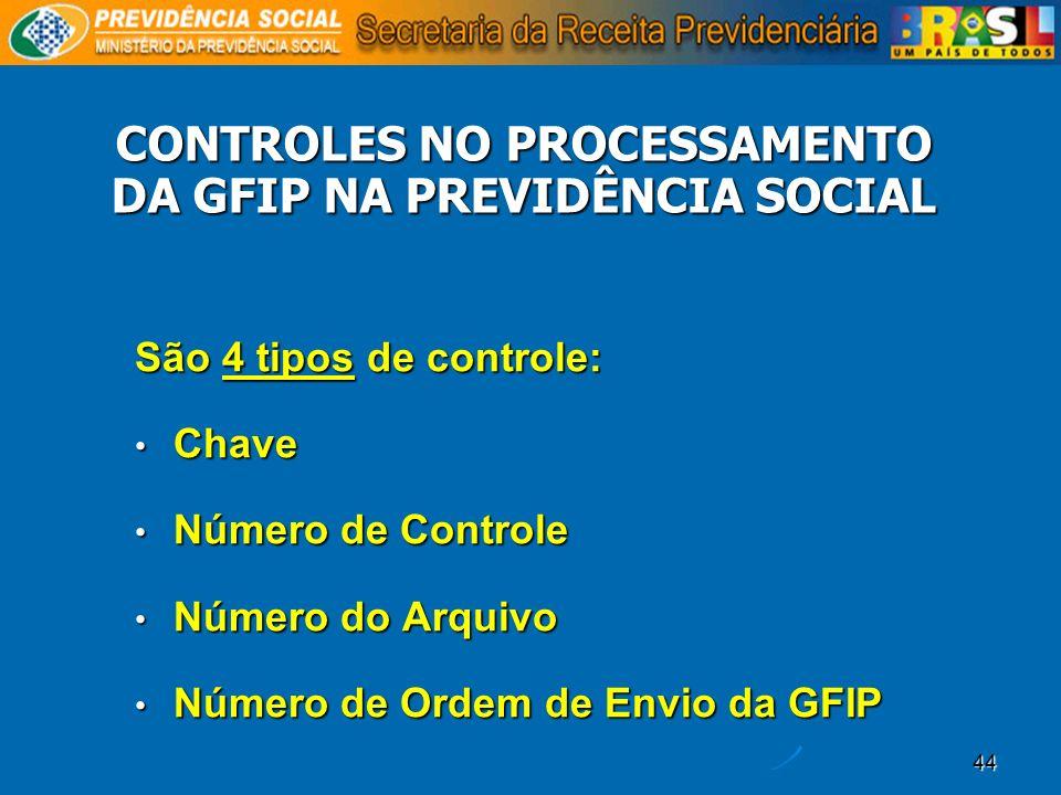 CONTROLES NO PROCESSAMENTO DA GFIP NA PREVIDÊNCIA SOCIAL