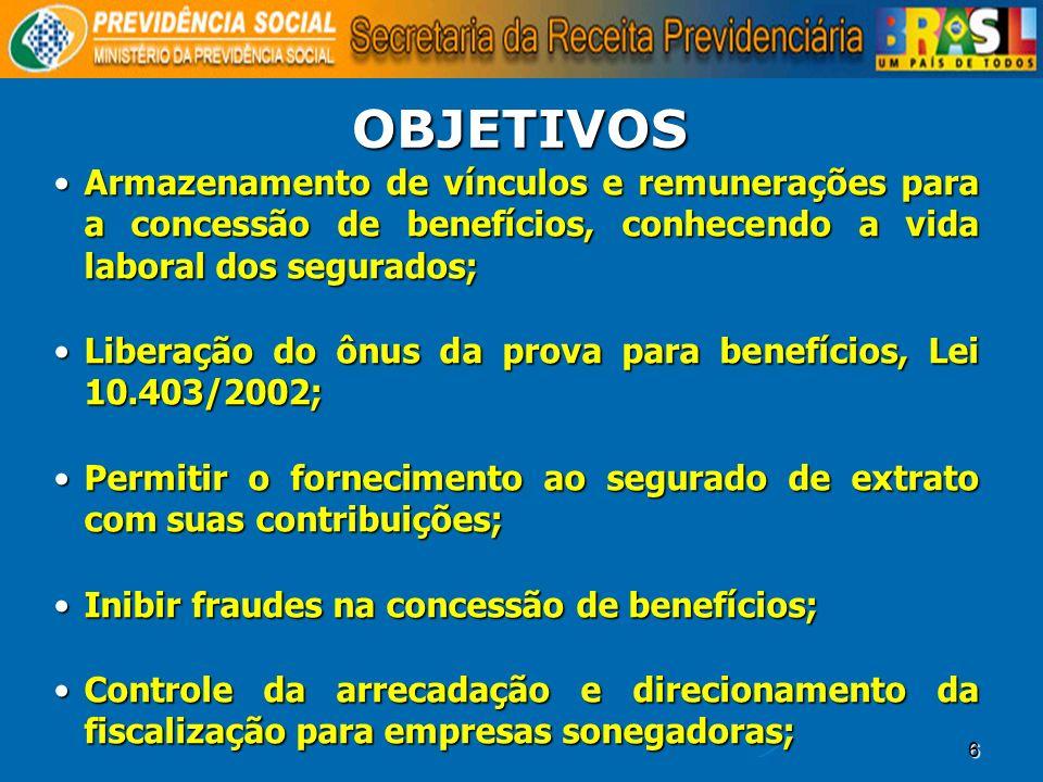 OBJETIVOS Armazenamento de vínculos e remunerações para a concessão de benefícios, conhecendo a vida laboral dos segurados;