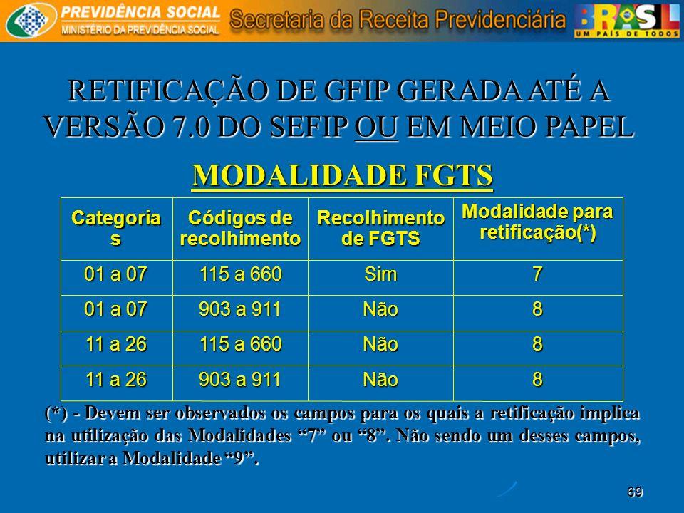 Modalidade para retificação(*) Códigos de recolhimento