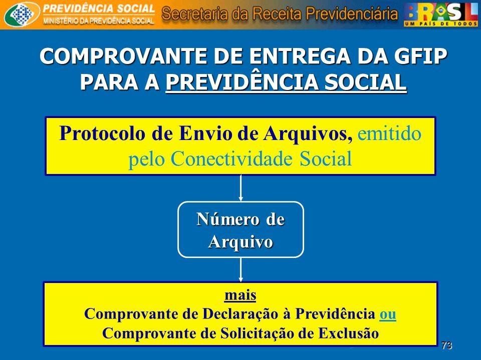 COMPROVANTE DE ENTREGA DA GFIP PARA A PREVIDÊNCIA SOCIAL