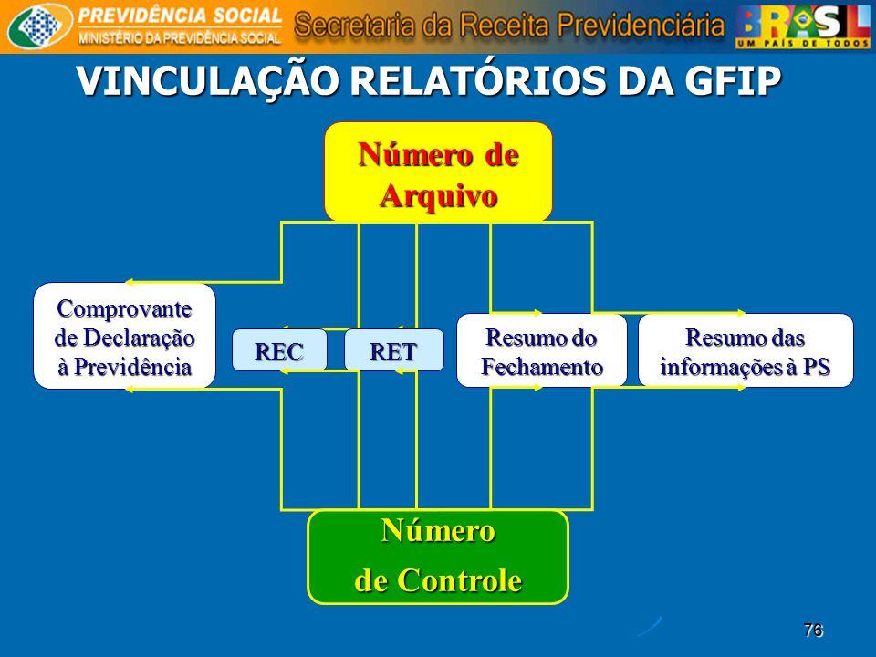 VINCULAÇÃO RELATÓRIOS DA GFIP